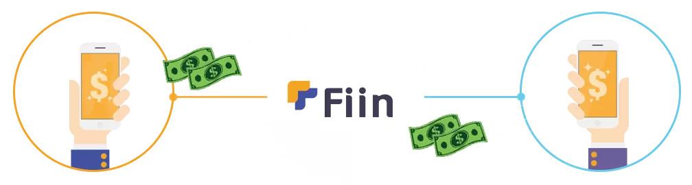 Đầu tư Fintech qua FiinCredit